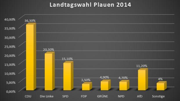 010914 Landtagswahl