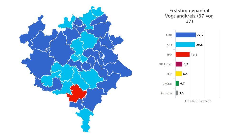 Bundestagswahl im Vogtlandkreis Erststimme. Grafik: Landeswahlleiter Sachsen